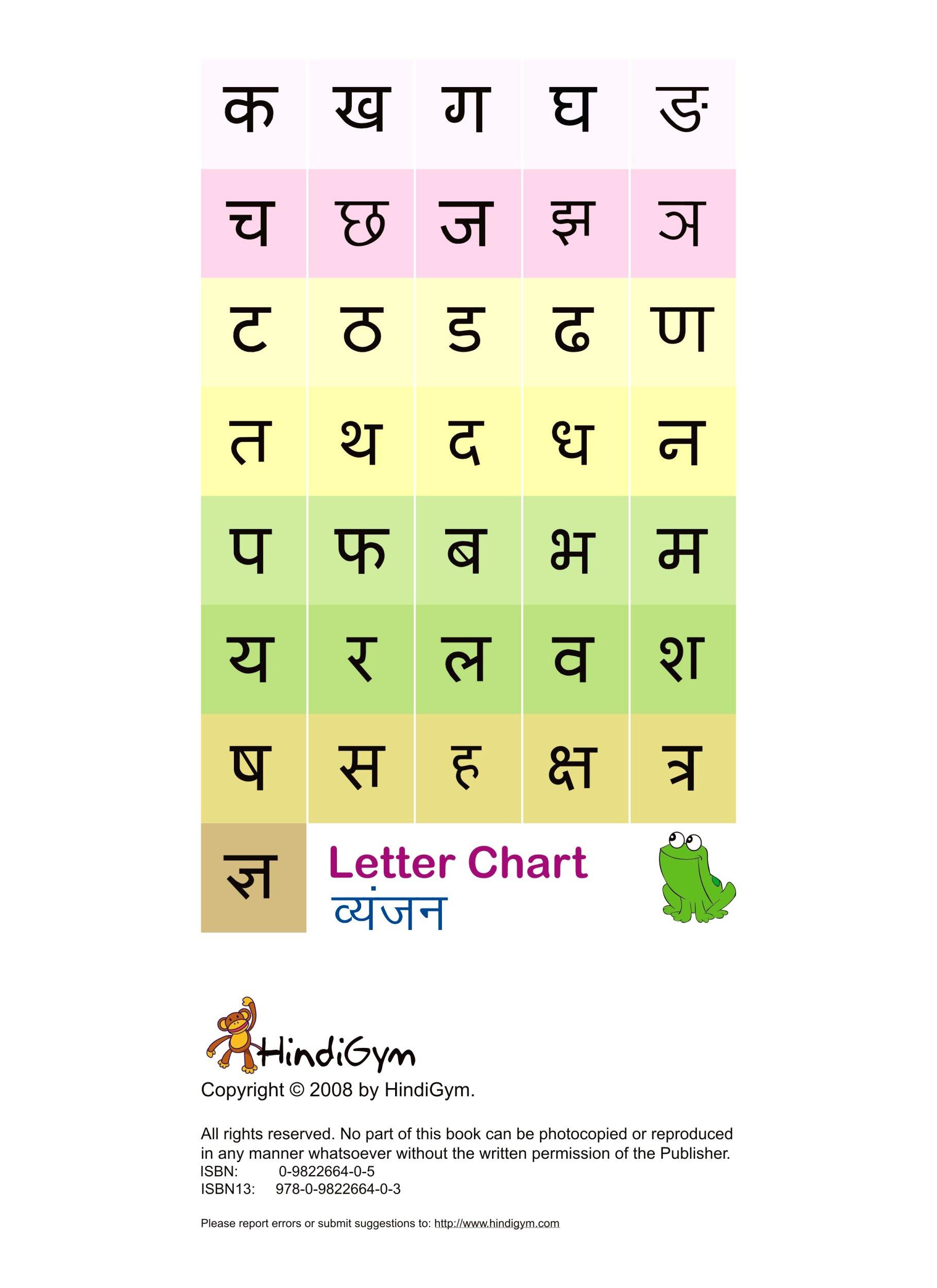 Amazon.in: Buy Hindi Alphabet Writing Book - Vyanjan Lekhan: 1 ...