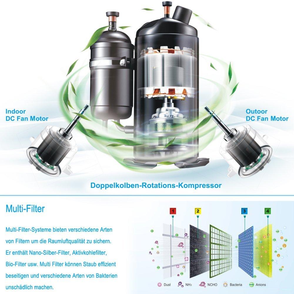 Aire Acondicionado Split climática dispositivo climática ...
