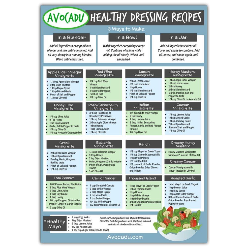 Dressing Avocadu Healthy ImánAmazon esHogar Salad dBCerxo