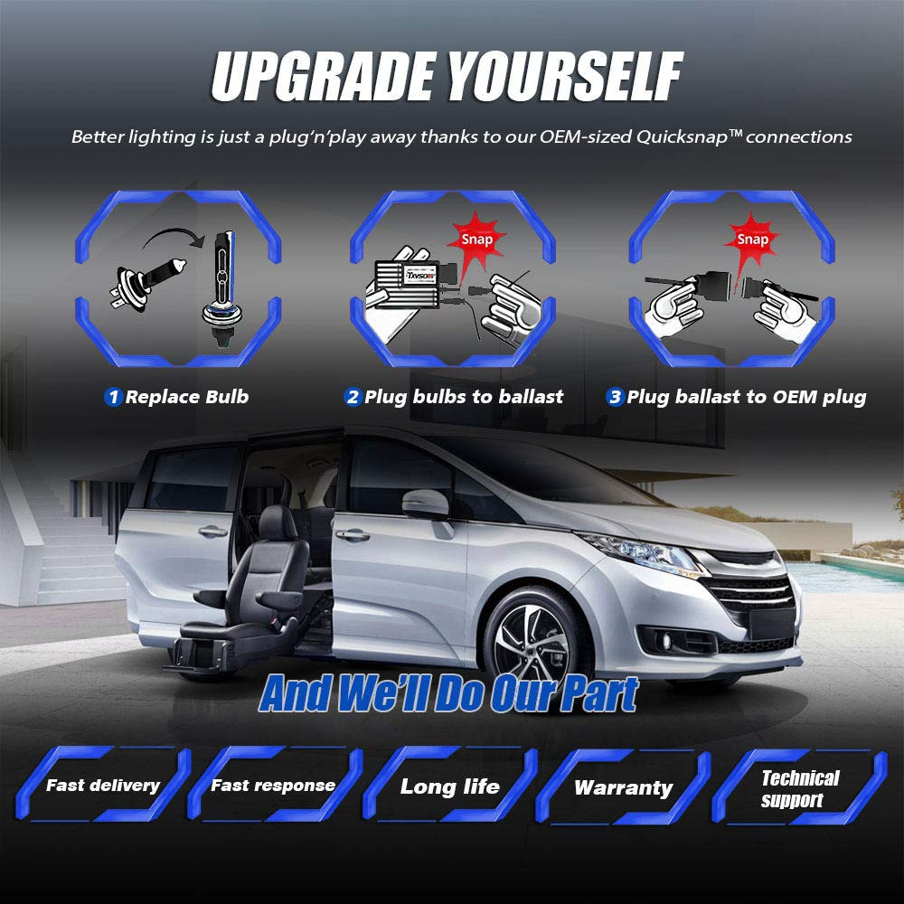 2 St/ücke 12V ,10000K F/ür Auto Fahrzeug Ersatz Halogenlampe Set Xenon HID Conversion Kit Scheinwerfer ZIHAOE H7 55W Xenon Brenner 5000K //6000K //8000K //10000K //12000K