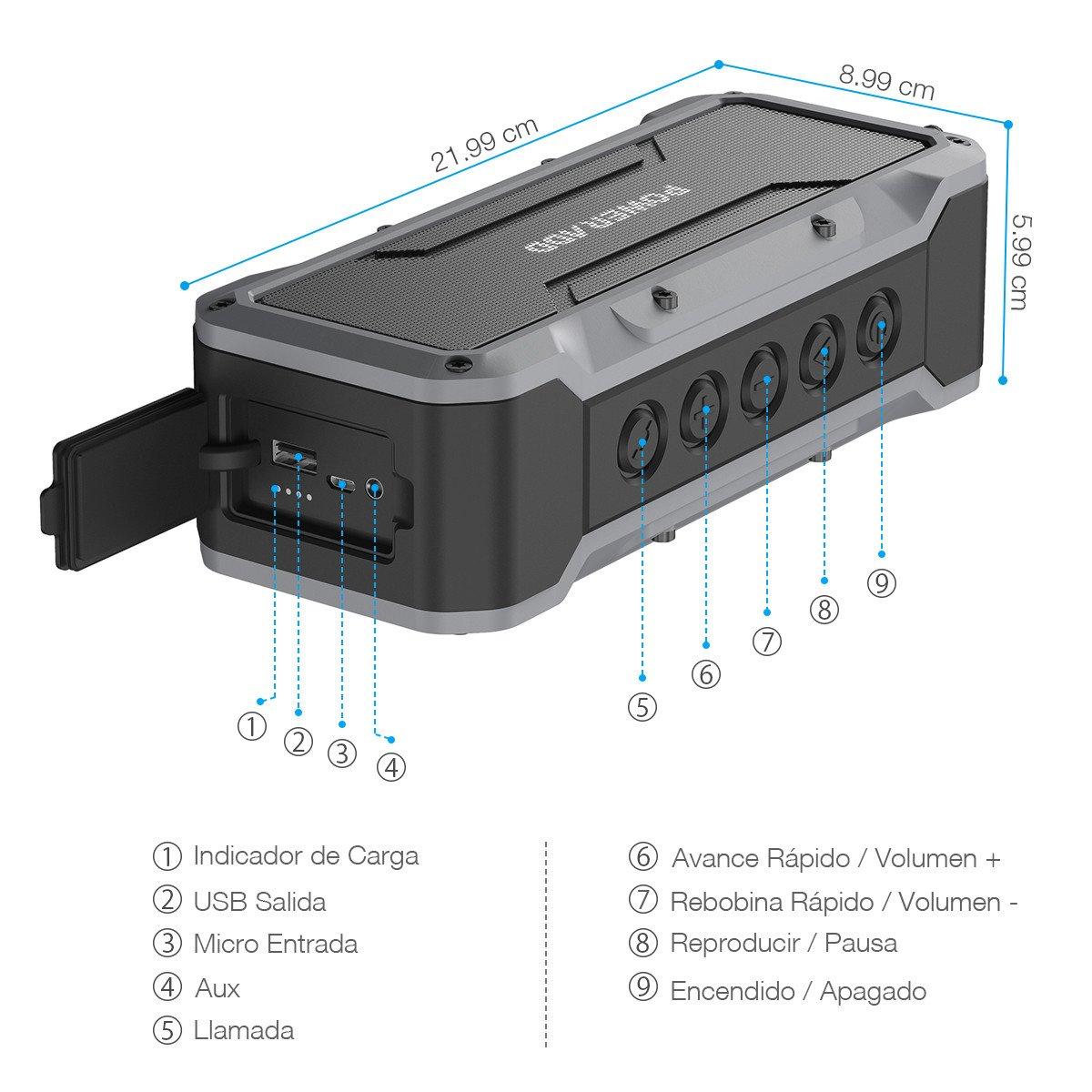 Poweradd MusicFly Altavoz Bluetooth Portátil con Impermeable IPX7, Sonido Potente 36W con Batería con 4000mAh, Altavoz Inálambrico para Viaje, Bluetooth 4.2 Con Aux Cable.