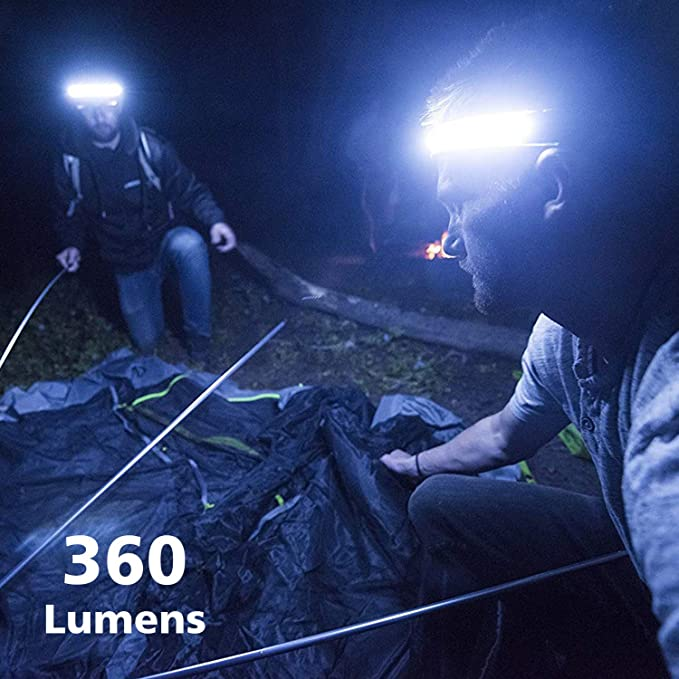 One80 H2 Headlamp Waterproof 180° Headlight -.. Rechargeable Led Wide Angle