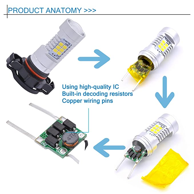 TUINCYN H16 5202 LED Fog Light Bulb DRL Lamp Replacement 2835 21SMD ...