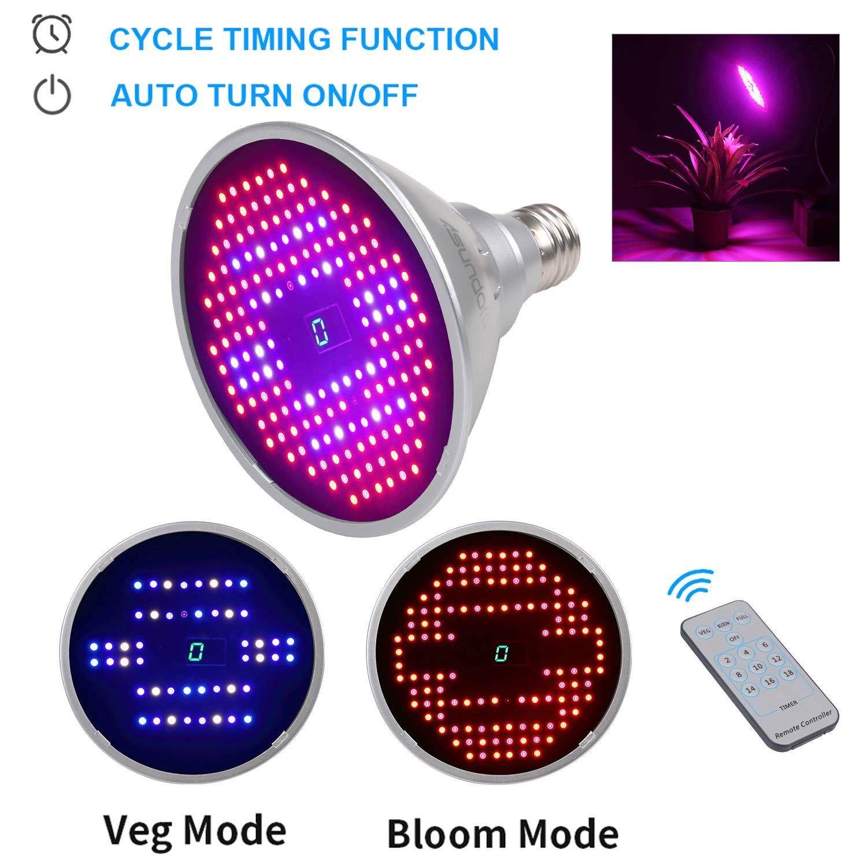 ASUNDOM LED-Wachstumslampe, Vollspektrum, 24 W, Plus Wachstumslicht mit Timer und Drei Modi, für Zimmerpflanzen, Gemüse und Blumen (Pflanzen/blühen/voll), Inklusive E27-Klemme für Zimmerpflanzen LZH