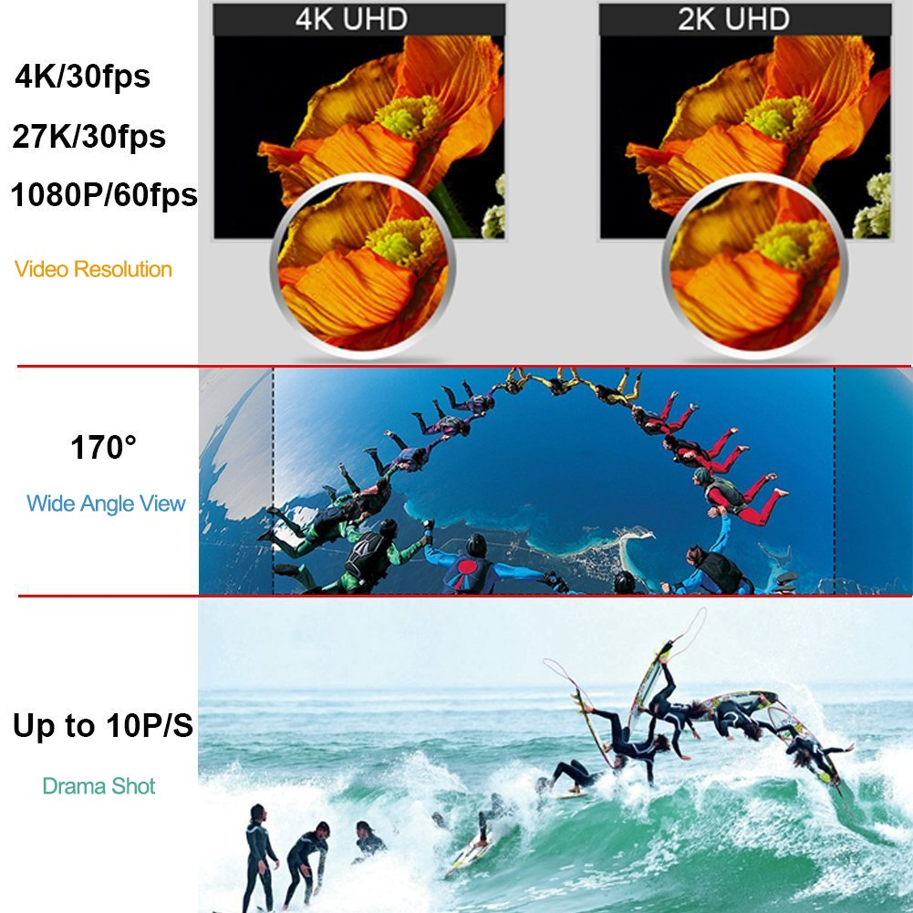 Waterproof Action Camera AD Sports Camera 4K 16MP Wifi Remote Control 170 Ultra Wide Lens SONY Sensor 2017 Newest by Avant Digital (Image #4)