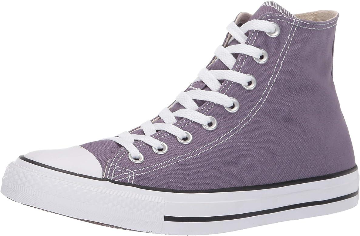 Giày n? Converse, Giá tháng 82019 Trang 9