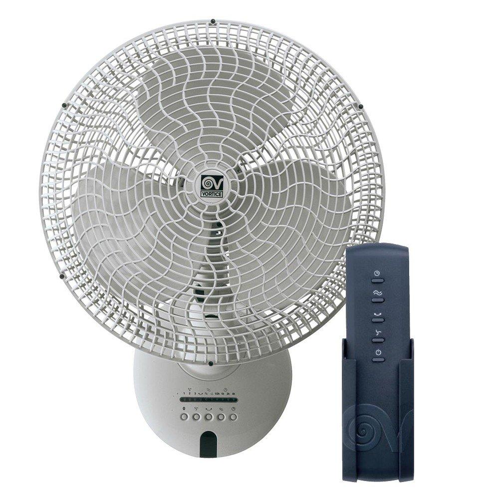 Schema Elettrico Regolatore Velocità Vortice : ᐅ ventilatore vortice soffitto prezzo migliore ᐅ casa migliore