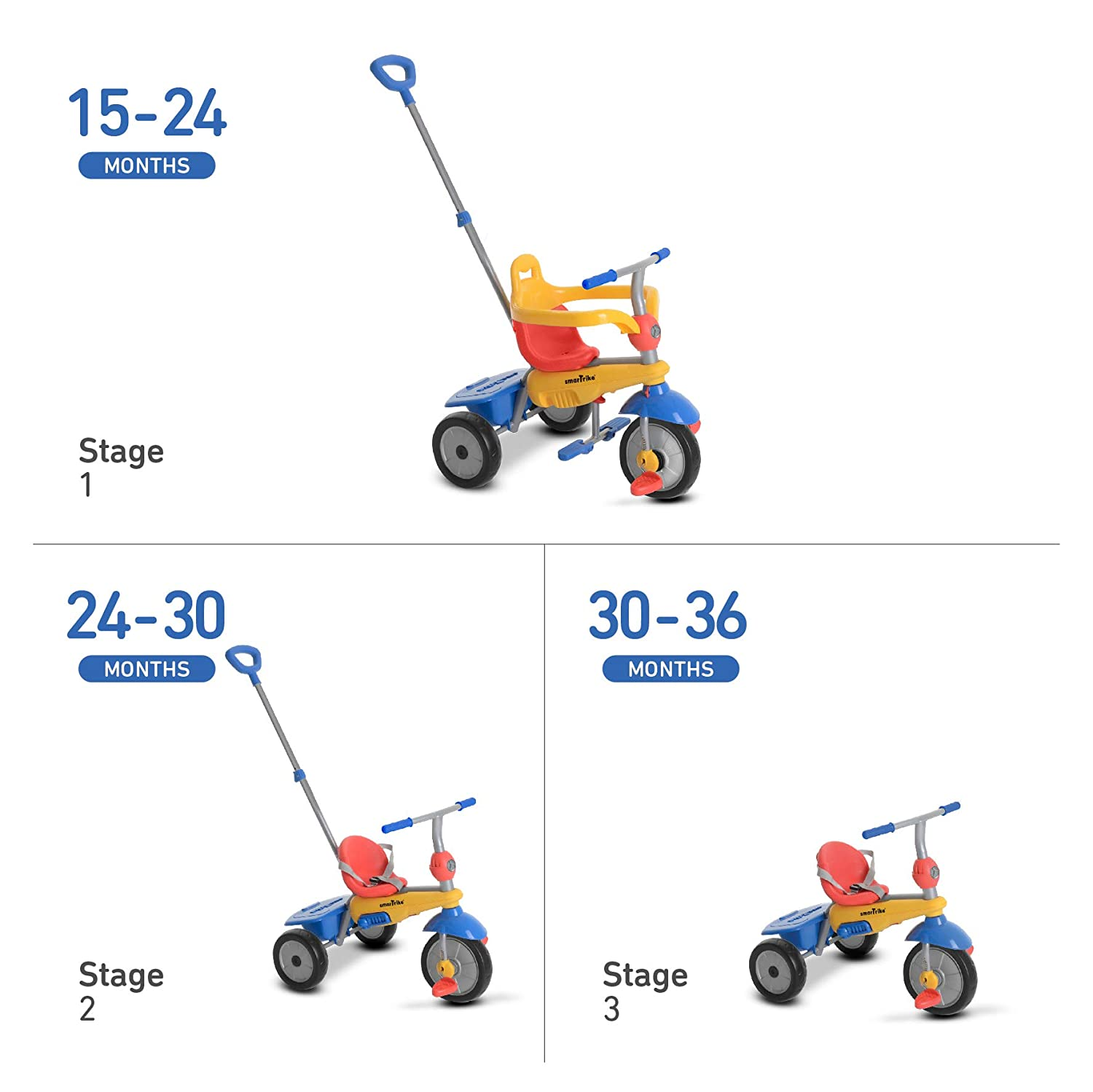 Amazon.com: SmarTrike Breeze - Bicicleta para bebé: Toys & Games