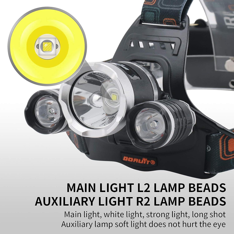 BORUIT RJ-3000 Super Bright 5000 Lumens Waterproof USB White Light