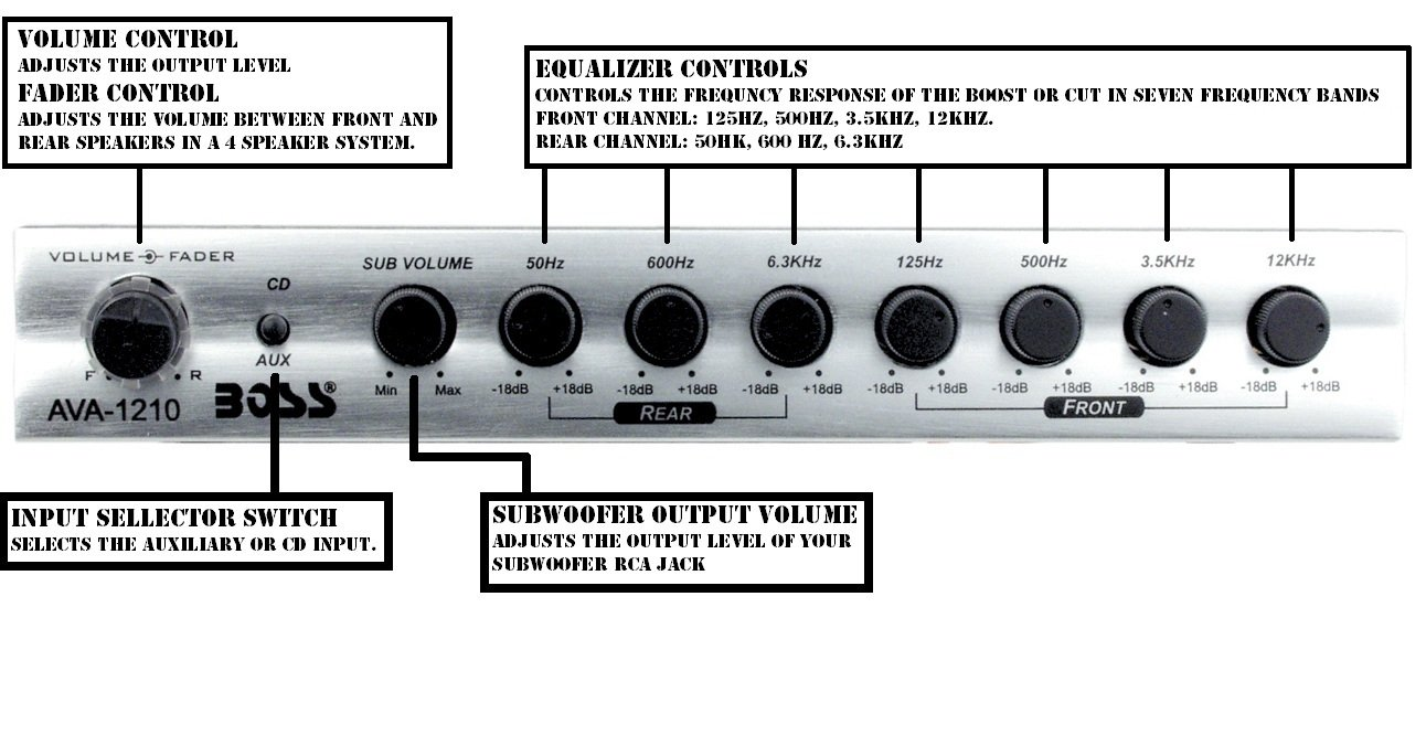 Boss Audio Pre Amp Equalizer With Subwoofer Output Price Buy Wiring Diagram Preamp Eq Online In India