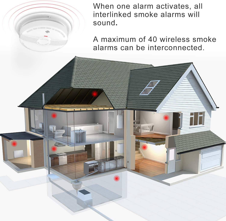 633PHW Feuermelder mit fotoelektrischem Sensor Set of 3 HEIMAN Rauchmelder Vernetzt Set  T/ÜV und DIN EN 14604 gepr/üfter Rauchwarnmelder mit 10 Jahren Batterielaufzeit