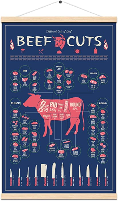WEROUTE Food Beef Cuts Guide Chart Canvas Print Poster Kitchen Steak Angus Hanging Scroll Painting Restaurant Bar Living Room Decor Butcher BBQ Meat Lover Gift Painting 16 X 24 inch(with Frame)
