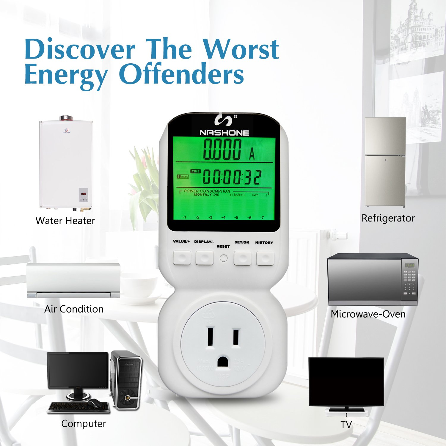 Nashone Digital Electric Power Meter, Smart Home Energy Consumption Monitor,Wall Plugged with Timer LCD Display Overload Alarm by Nashone (Image #5)