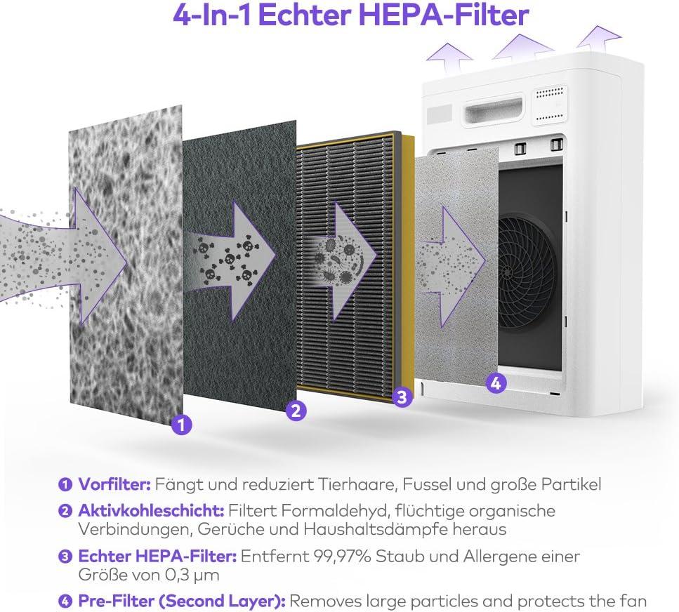 VAVA  VA-EE008 Luftreiniger 25-30m³ HEPA Filter 30dB leise Filter Austauschbar