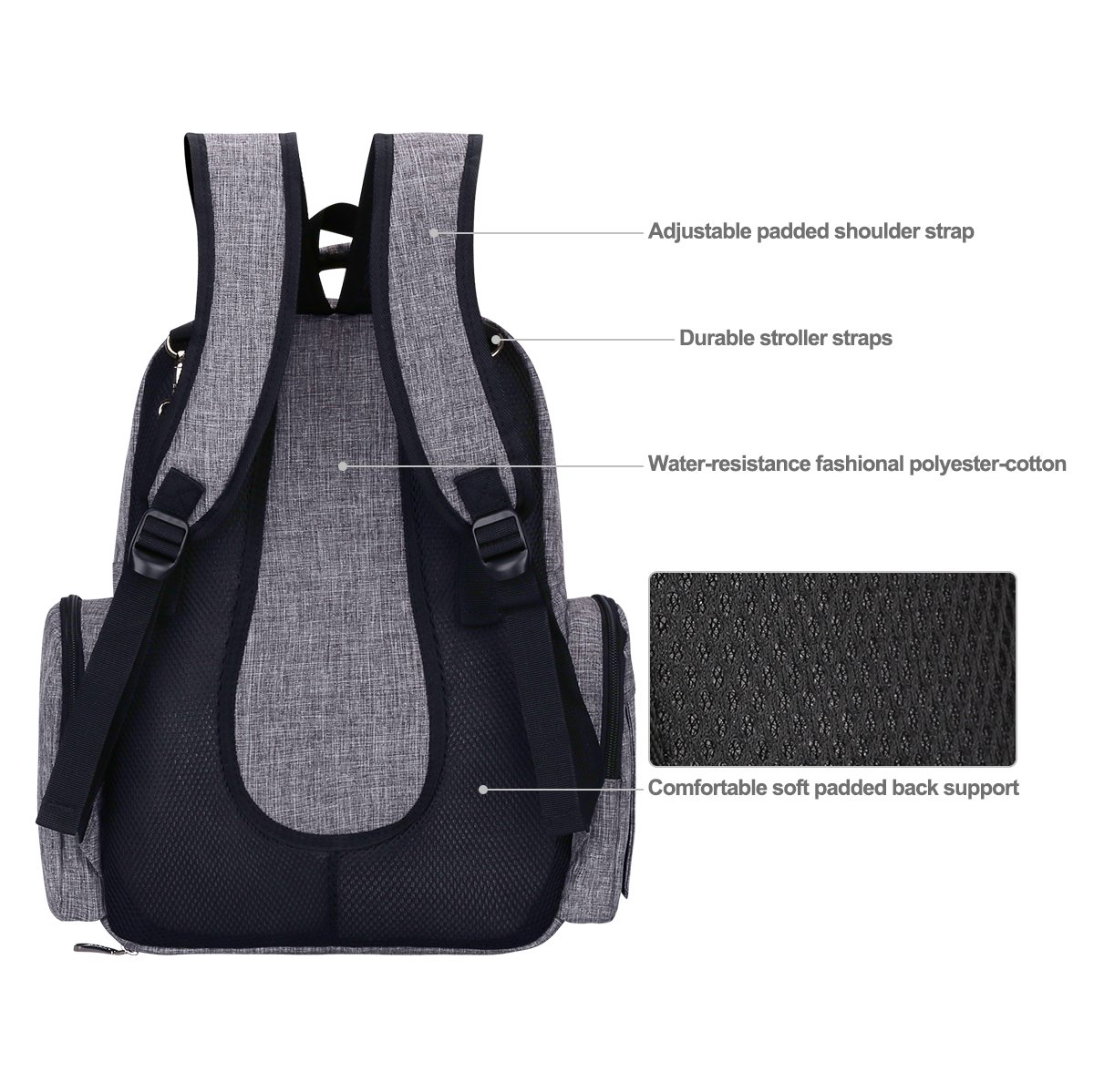 S-ZONE 16 Pockets Baby Diaper Bag Organizer Water Resistant Oxford Fabric Travel Backpack with Changing Pad and Stroller Straps