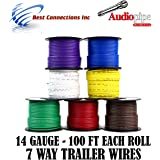Amazon.com: Trailer Wiring Junction Box for 7 Way or 6 Way Trailer ...