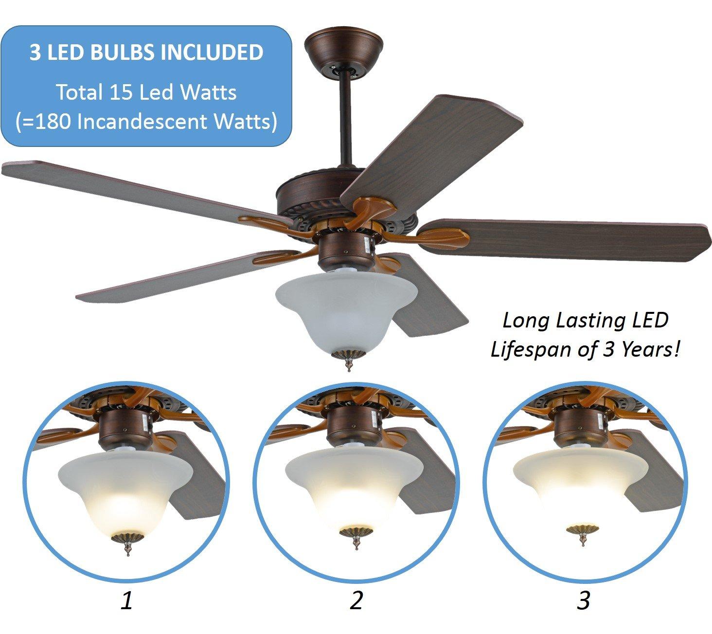 3 light ceiling fan white induxpert 52