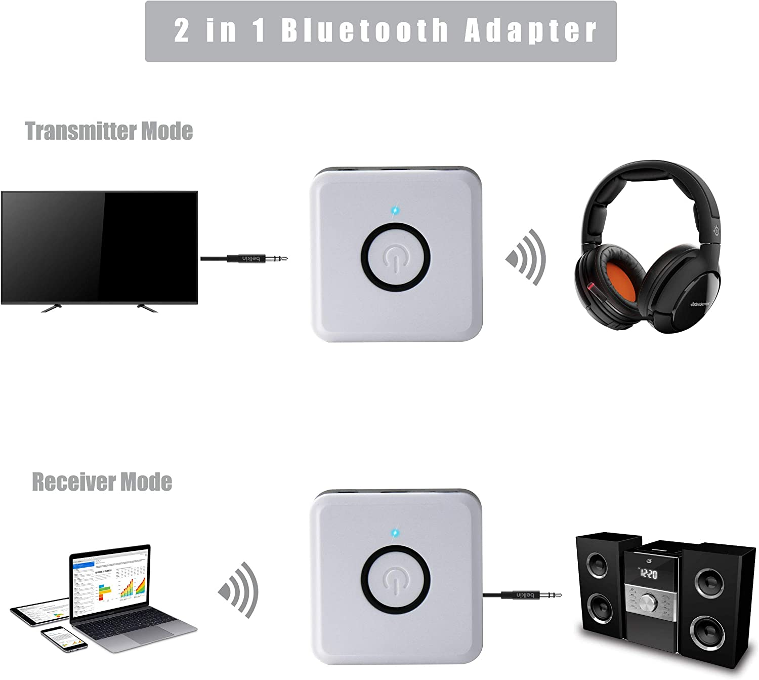 Bluetooth 4.2 Adapter with aptX Low Latency Wireless Audio Music Adapter for TV PC iPod Home Speaker System via 3.5 mm //RCA Aux Jack White Bluetooth Transmitter//Receiver 2 in 1