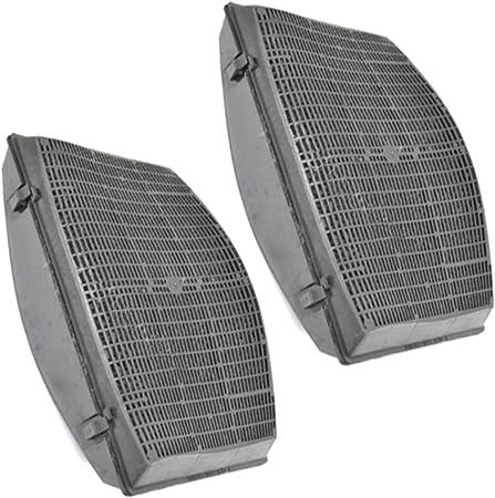 Spares2go Tipo 37 carbón filtros de aire y olor para IKEA Campana Extractor Ventilación (Pack de 2): Amazon.es: Hogar