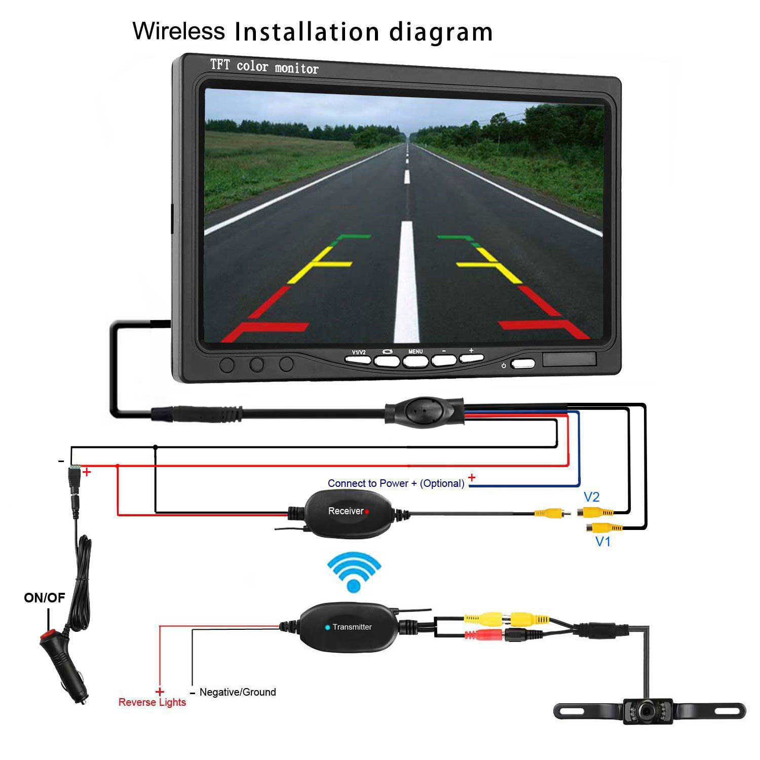 Emmako Backup Camera Wireless and Monitor Kit For Car/SUV/Truck/Van/Camper  9V-24V Reverse Camera System Night Vision IP68 Waterproof Licence Plate