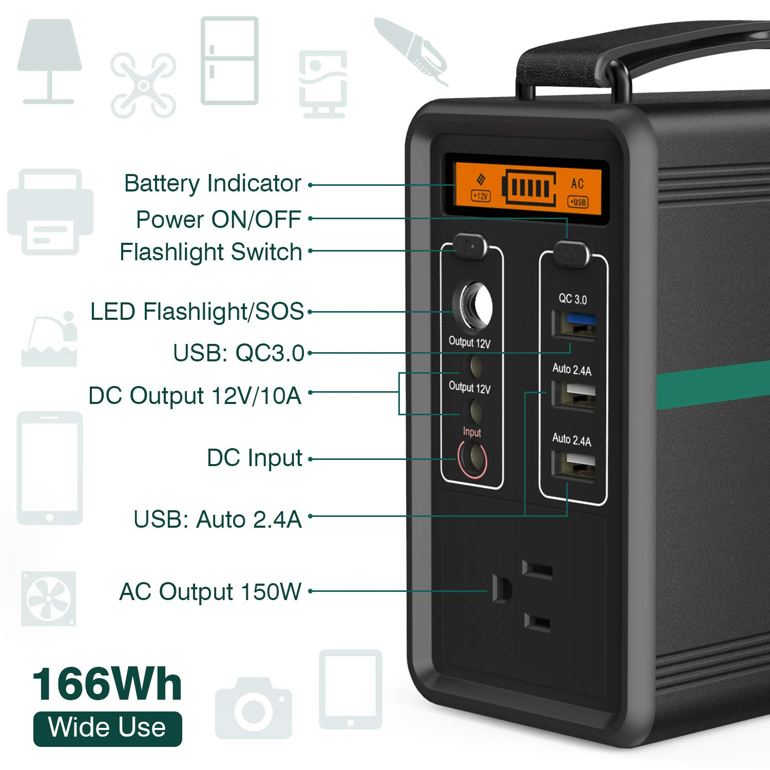 BEAUDENS 166Wh Portable Power Station, Lithium Iron Phosphate Battery, 2000 Cycles, 10 Years Battery Life, with Multiple Ports, Perfect for Tablet, Laptop, Appliances Use by BEAUDENS (Image #3)