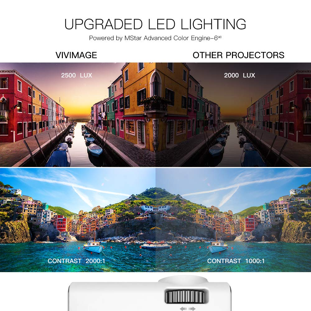 ViviMage C460 Mini Movie Projector, 2500 Lux 1080p Supported, Portable Home Cinema Indoor/Outdoor Use Compatible iPhone/PC/DVD/Fire TV Stick/Video Games by VIVIMAGE (Image #2)