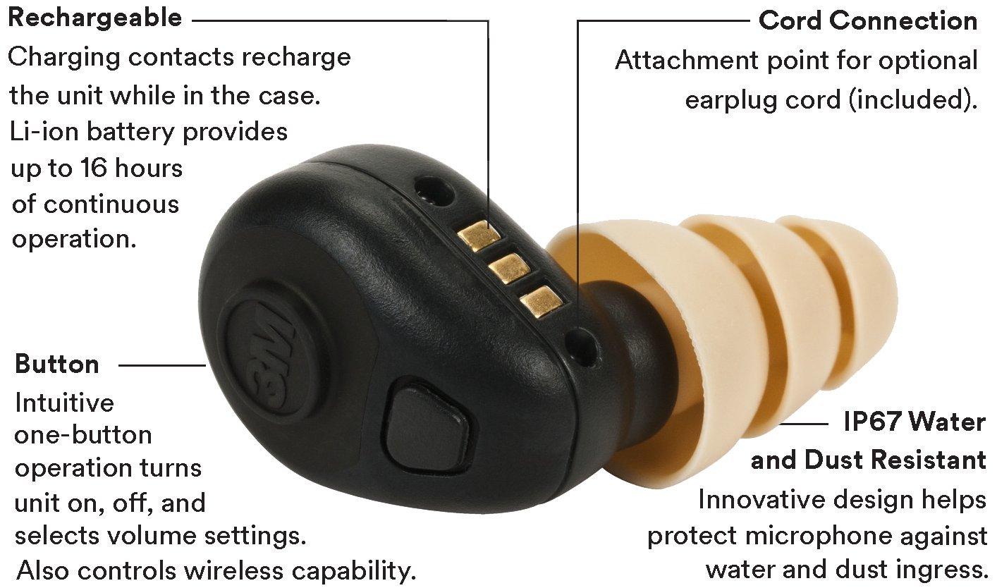 3M Personal Protective Equipment PELTOR 93824 Tactical Earplug, TEP-200 by 3M Personal Protective Equipment (Image #2)
