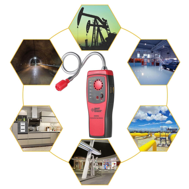 Detector de gas combustible Metano analizador de fugas de gas natural Probador portátil de alarma: Amazon.es: Industria, empresas y ciencia