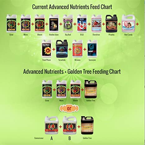 ★ #1 Best Plant Food For All Plants And Trees★ Humboldts Secret Golden Tree  - Growth Accelerator - Sick Plant Rescuer - All-In-One Nutrient Additive -