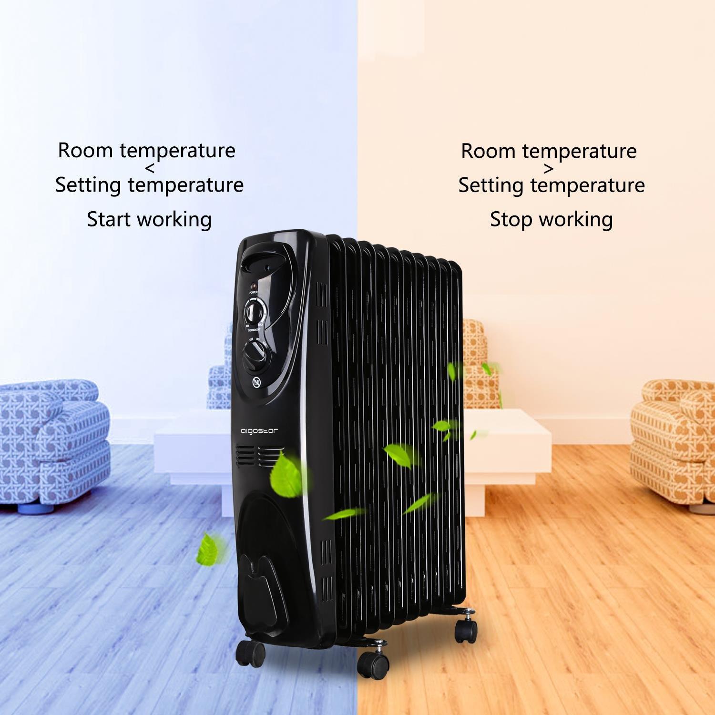 meilleur radiateur electrique inertie 2019 avis test comparatif top 10. Black Bedroom Furniture Sets. Home Design Ideas