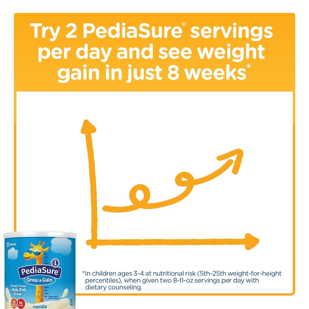 PediaSure Grow & Gain Non-GMO Vanilla Shake Mix Powder, Nutrition Shake for Kids, 14.1 oz, 3 Count by Pediasure (Image #4)