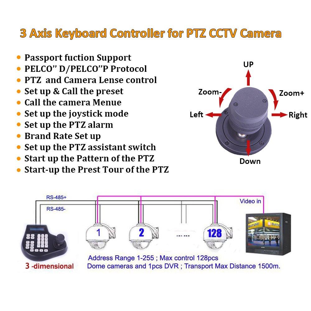Sunba Joystick Ptz Camera Wiring Diagram Box Security Amazon Com 3 Axis Pan Tilt Zoom Controller Lcd