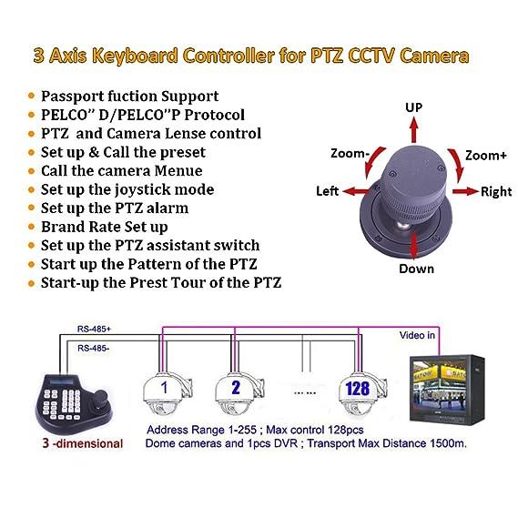 rs232 ptz wiring application wiring diagram u2022 rh cleanairclub co rs485 cctv wiring rs485 ptz camera wiring