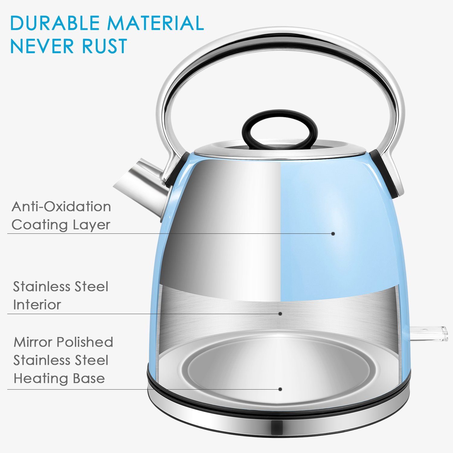 Electric Kettle Retro Electric Tea Kettle BPA free , 1500W Rapid Water Boiler, Cordless Dome Kettle with Detachable Mesh Filter, British Strix for Auto off and Boil Dry Protection, 1.7L, Aicok Retro Series
