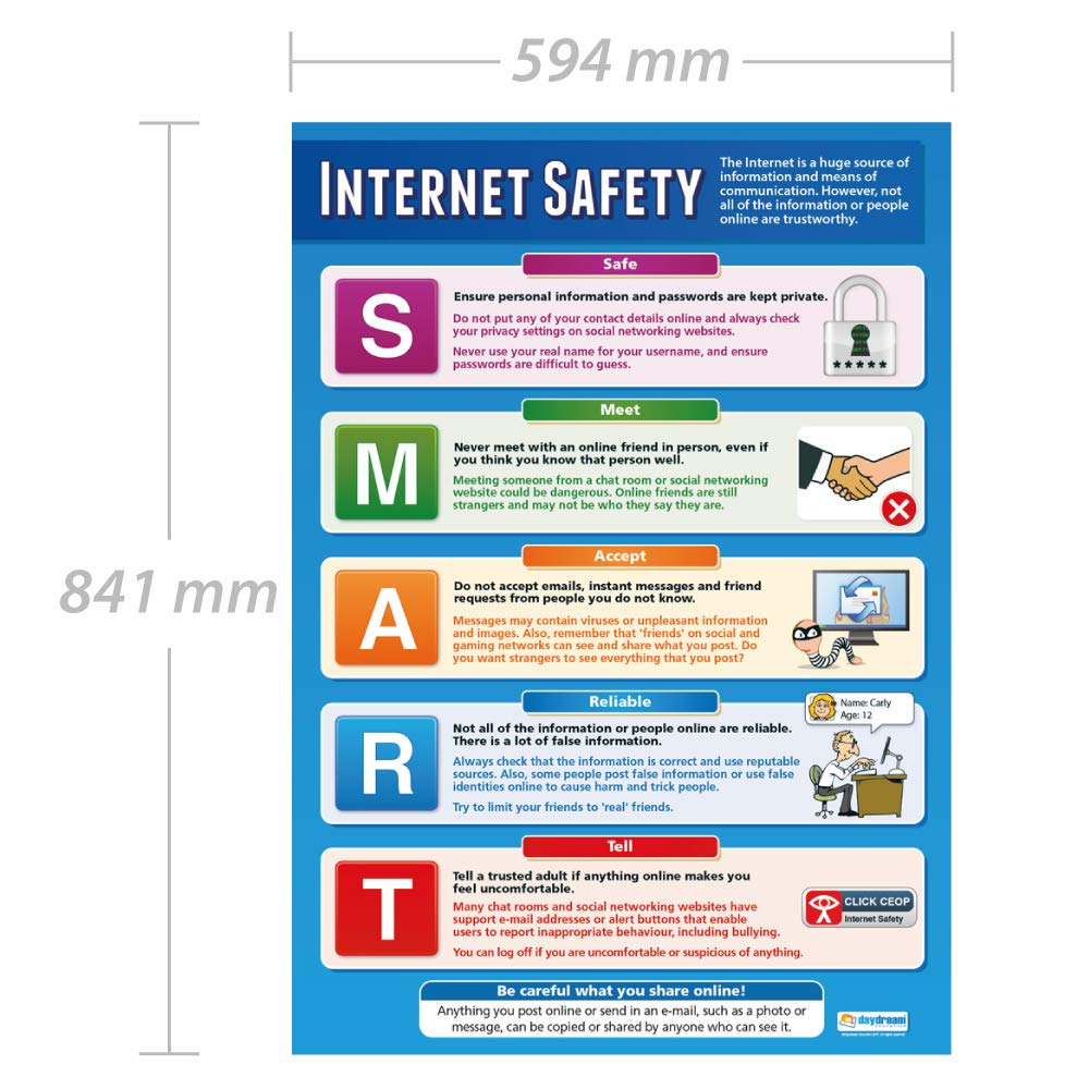 Internet Safety | ICT Posters | Gloss Paper Measuring 850mm x 594mm (A1) |  Computing Charts for The Classroom | Education Charts by Daydream Education