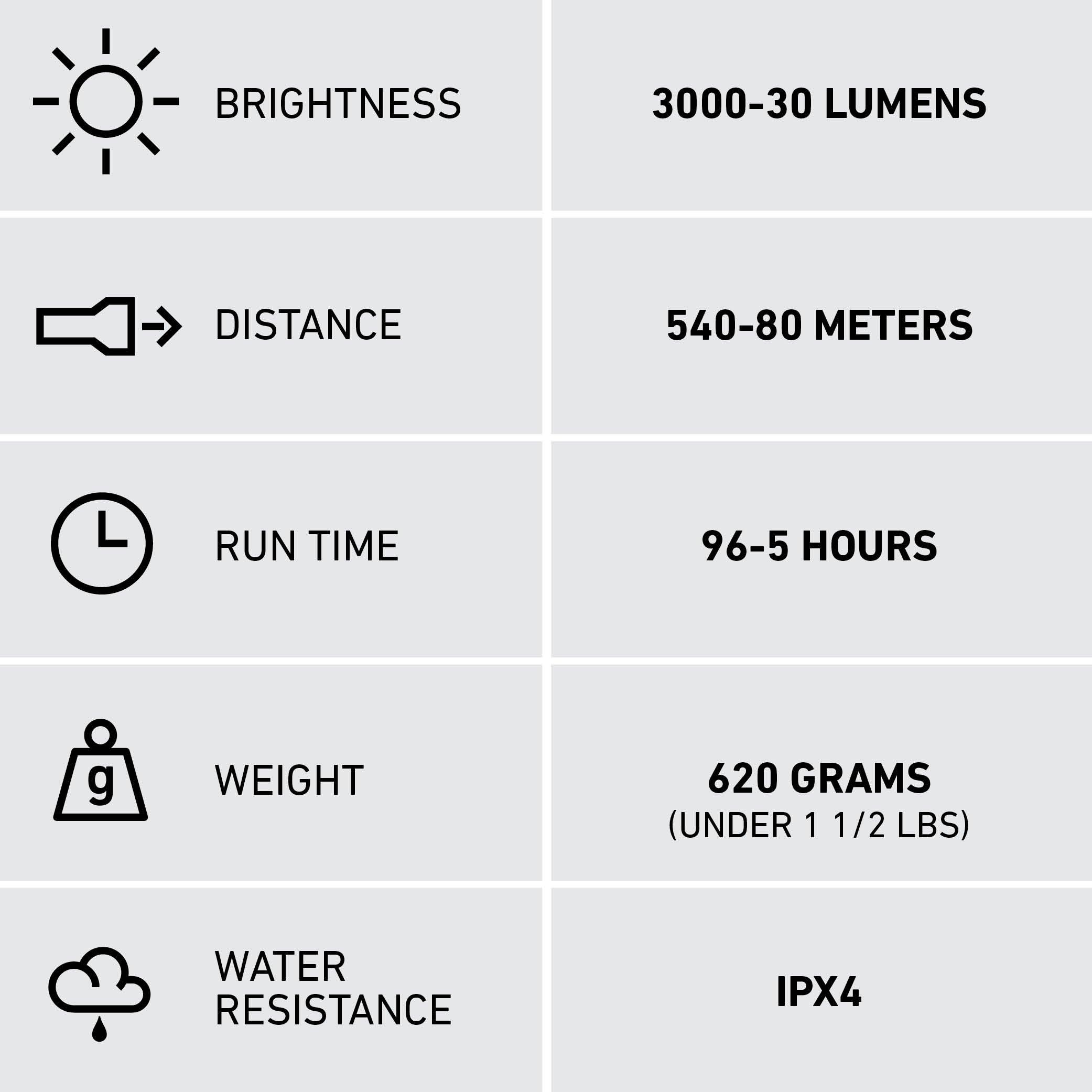 Led Lenser - 3000 Lumens, MT18 Flashlight with Rapid Focus System by LED Lenser (Image #3)