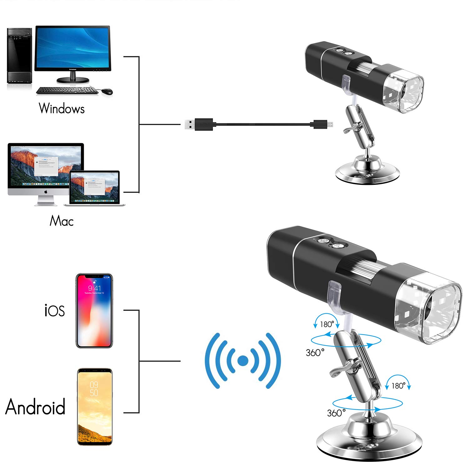 WiFi USB Microscope,Wireless Digital Kids Microscope Rechargable Portable with 1080P Resolution,1000X Magnification LED Lights for Android and iOS Smartphone or Tablet Windows Mac PC Banne