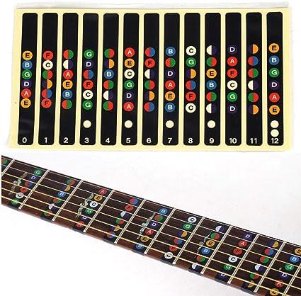 Jackbaggio 5 piezas Nueva Guitarra Diapasón Notas Diapasón para ...