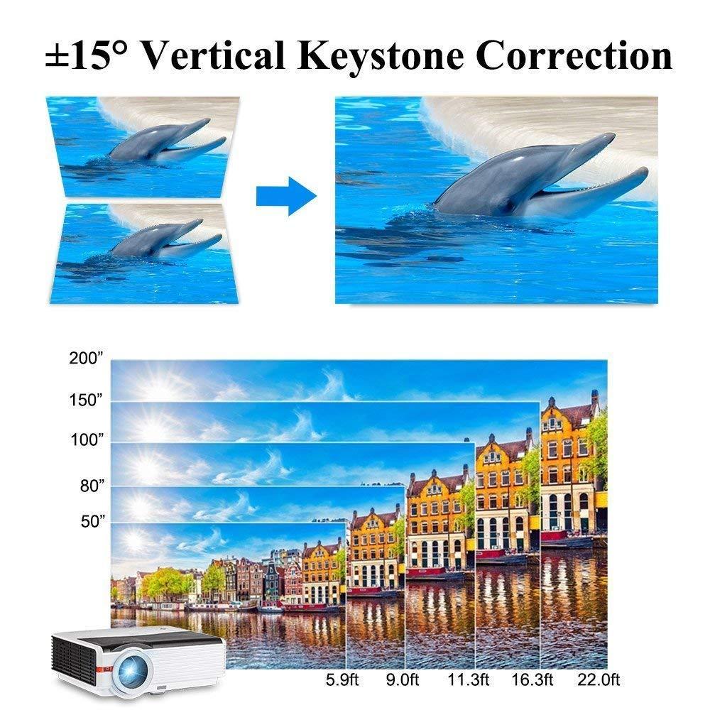 Video-proiettore diverse dimensioni dello schermo