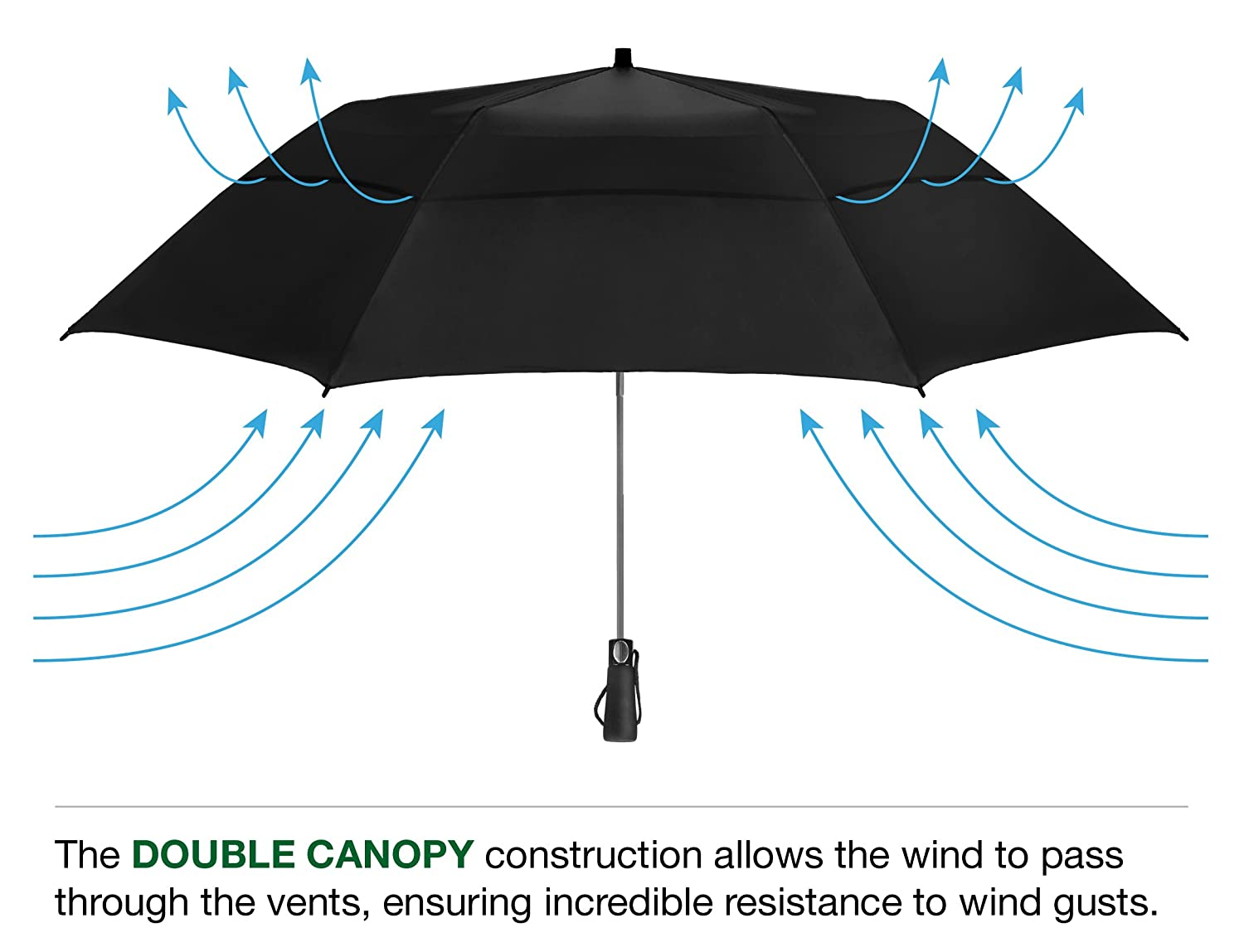 Amazon.com  EEZ-Y Folding Golf Umbrella 58-inch Large Windproof Double Canopy - Auto Open Sturdy and Portable (Black)  Sports u0026 Outdoors  sc 1 st  Amazon.com : canopy umbrella - memphite.com