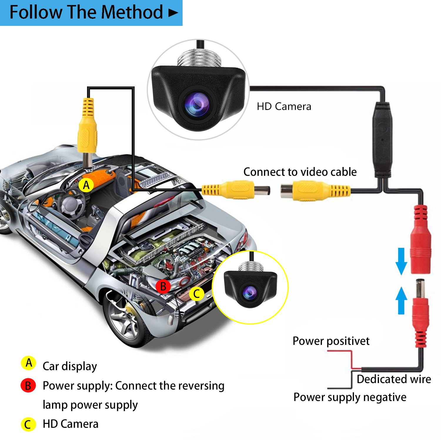 71z1VVntZvL._SL1500_ amazon com leshp car rear view camera high definition universal Reverse Camera Wiring Diagram at suagrazia.org