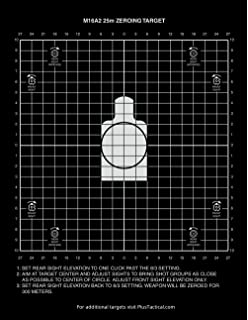 picture regarding Printable 25 Yard Zero Target titled : Chrs Sajnog 25 Back garden Sight-within Plans for a 100
