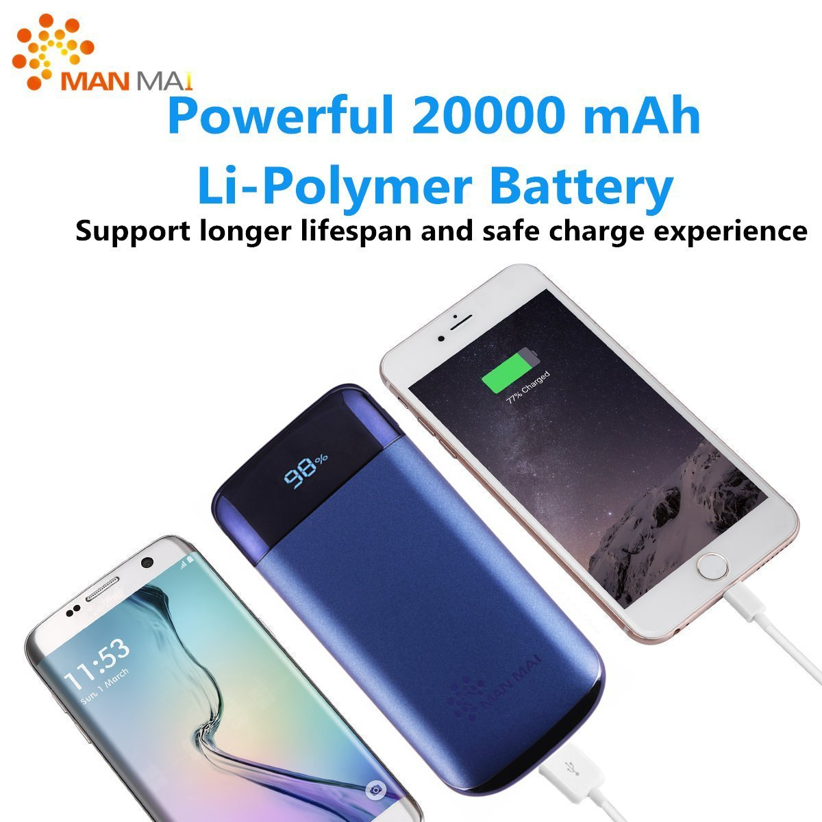 KUPPET 20000mAh Power Bank (Dual USB Port, 3.1A Total) External Portable Charger Battery Pack Portable Charger with LED Flashlight for iPhone 7, iPhone 8,iphone X,iPad Pro, Galaxy S8 Note8 and More by KUPPET (Image #5)