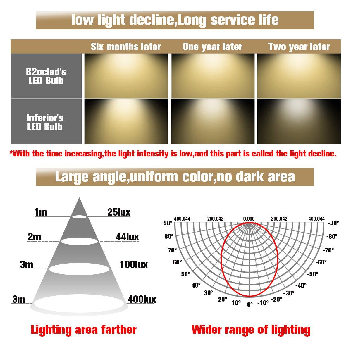 B2ocled- E12 LED Candelabra Base Bulb 5W, Warm White 3000K LED Candle Bulbs, 40 Watt Incandescent Bulb Replacement, 450 Lumens LED Lights, E12 Base Torpedo Shape (6 Pack)