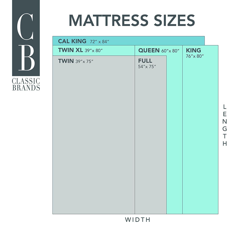 Classic Brands Mercer Pillow-Top 12-Inch Mattress