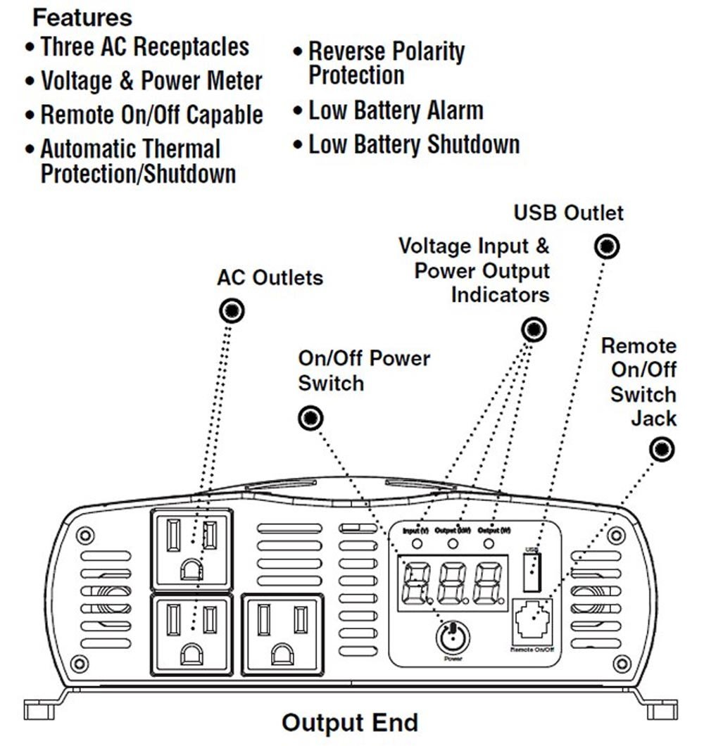 Cobra CPI 1575 1500 Watt 12 Volt DC to 120 Volt AC Power Inverter by Cobra (Image #8)