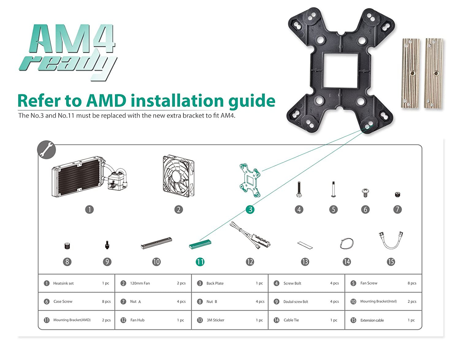 Amazon.com: DEEPCOOL AM4 Bracket for Upgrade of CAPTAIN EX/GENOME/GENOME  II/GENOME ROG Only: Computers & Accessories