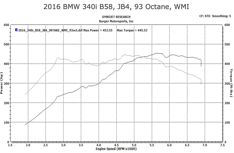 Amazon com: JB4 Tuner Performance Tuner for BMW B46/B48/B58