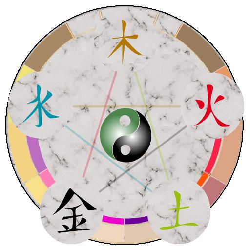 Strange Feng Shui Color Wheel Pro Interior Design Ideas Tzicisoteloinfo