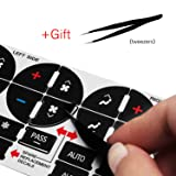 AC Dash Button Replacement Stickers Kits with